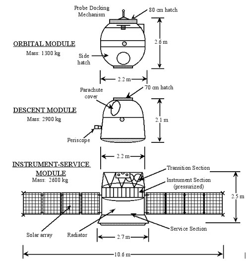Space Station User's Guide | SpaceRef