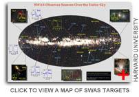SWAS Targets