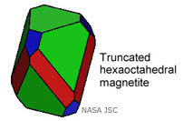 hexaoctahedral