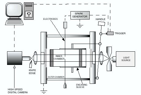 combustion under pressure   a new understanding revealedschematic diagram of the combustion chamber system