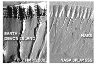 An Earlier Interpretation Regarding Martian Gullies