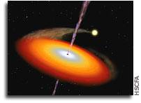 The magnetic nature of disk accretion onto black holes