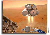 NASA GRC Issues Three Mars Ascent Vehicle Program Phase I Awards