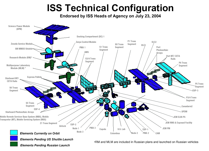 Joint Statement International Space Station Heads Of