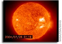 Major Solar Activity