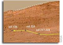 NASA Mars Rover Spirit's Amazing Trek Continues