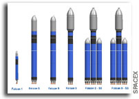 SpaceX Announces the Falcon 9 Fully Reusable Heavy Lift Launch Vehicle