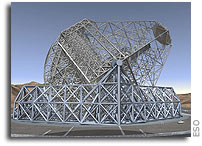 Ground-based Telescopes Have An Extremely Large Future