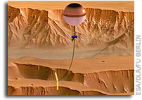 Sailing the planets: Exploring Mars with guided balloons