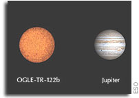 Undercover Stars Among Exoplanet Candidates - Very Large Telescope Finds Planet-Sized Transiting Star