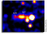 Integral rolls back history of Milky Way's super-massive black hole