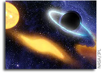 NASA Telescope Sees Black Hole Munch on a Star