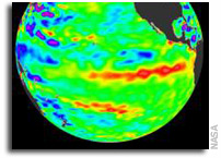 NASA data captures El Ni�o's return in the Pacific