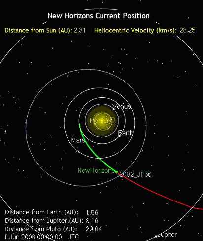 voyager 1 current position - 412×488