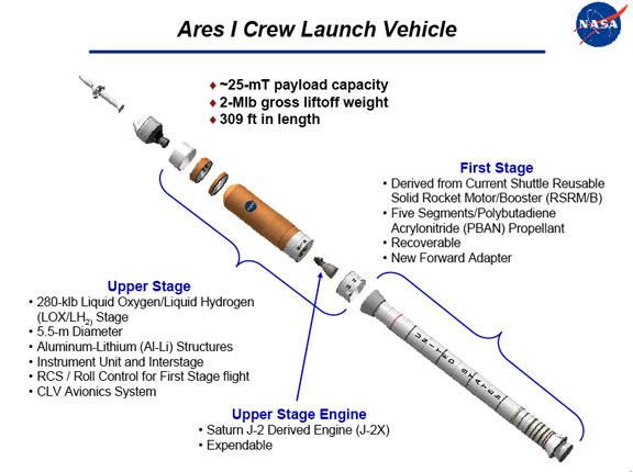 ares v rocket nasa - photo #20