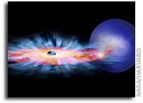 NASA's Chandra Solves Black Hole Paradox