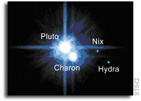 Pluto's Two Small Moons Christened Nix and Hydra