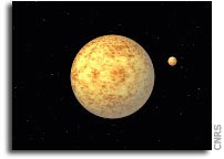 Interiors of extrasolar planets: A first step