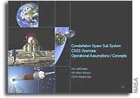 NASA Constellation Space Suit Systems (CSSS) Industry Day Presentation on Suit Systems