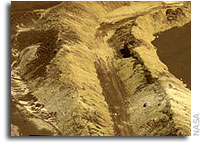 NASA Mars Rover Churns Up Questions With Sulfur-Rich Soil