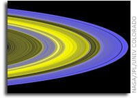 Cassini 'Cat Scan' Maps Clumps In Saturn's Rings