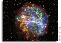 Stellar Forensics With Striking New Image From NASA Chandra X-ray Observatory
