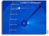 SOHO prepares for comet McNaught