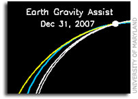 NASA EPOXI Spacecraft Earth Flyby on 31 December 2007: How To See It