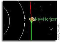 Trajectory Map: NASA's New Horizons Is On Its Way To Pluto