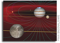 Jovian magnetosphere circulation differs from Earth's