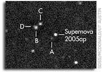 Most Powerful Supernova Ever Found with Mini, Monumental McDonald Observatory Telescopes