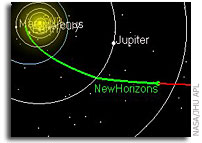 New Horizons Crosses 9 AU