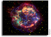 Infrared Echoes Give NASA's Spitzer a Supernova Flashback