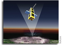 NSF/NASA 'Firefly' CubeSat Mission to Study Link Between Lightning and Terrestrial Gamma Ray Flashes