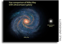 Ultra-dense galaxies found in early universe