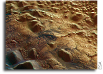 Important role of groundwater springs in shaping Mars