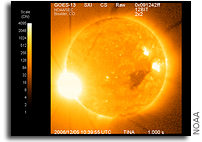 NASA's New Solar Cycle Prediction
