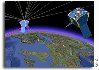 Small gems in space: Micro-satellites MicroGEM for Earth monitoring