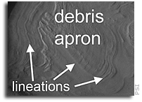 Geologic Features in Martian Craters Suggest Deposition and Flow of Water and/or Ice