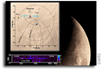 IBEX Detects Fast Neutral Hydrogen from the Moon