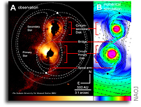 First Direct Imaging of a Young Binary System
