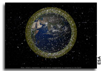 International Meeting on Space Debris Issues An Urgent Call to Action