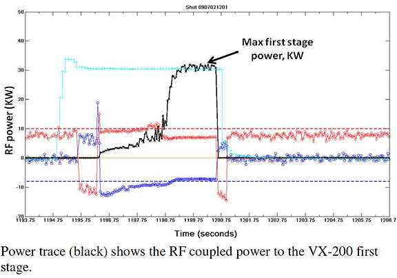 Ad Astra VX-200 Plasma Engine Demonstrates Superconducting