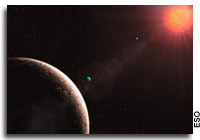 Exoplanet Twice the Mass of Earth Discovered - Could it be a Water World?
