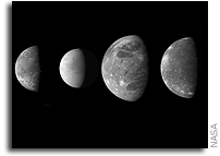 Jupiter's Moons - 400 Years After Galileo