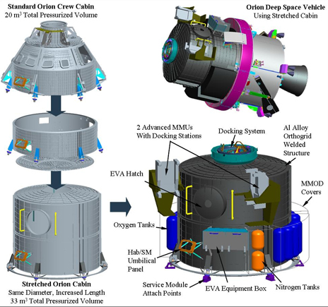 Extended Stay Module Orion Spacecraft - Pics about space