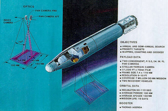 First Successful Corona Remote Sensing Satellite Built By