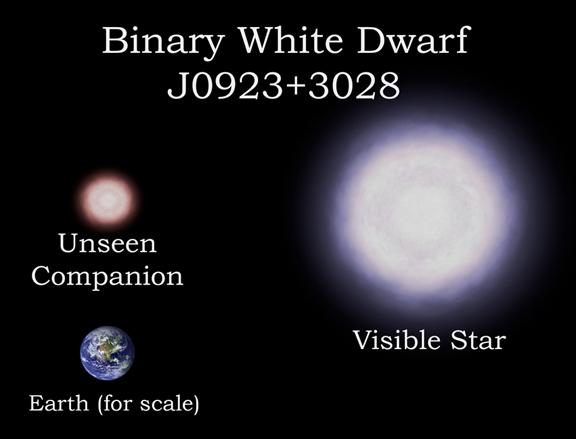 can a white dwarf explode - photo #26