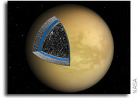 Cassini Data Show Ice and Rock Mixture Inside Titan