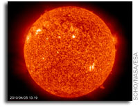 NASA Visual Guide to Solar Flares